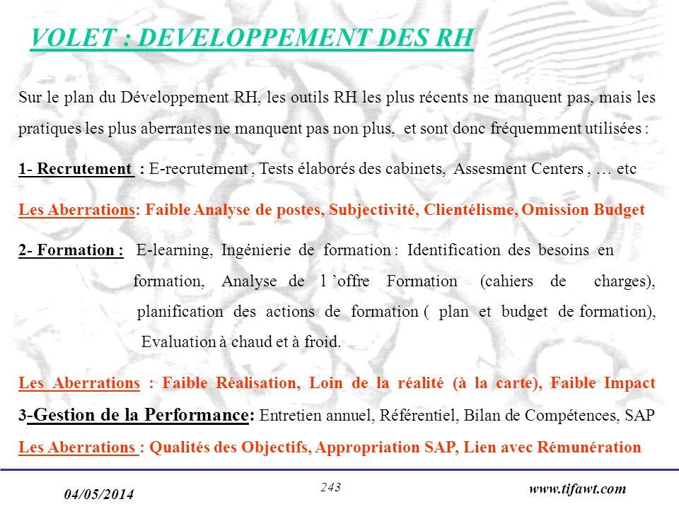 04/05/2014 www.tifawt.com 243 VOLET : DEVELOPPEMENT DES RH Sur le plan du Développement RH, les outils RH les plus récents ne manquent pas, mais les pratiques les plus aberrantes ne manquent pas non plus, et sont donc fréquemment utilisées : 1- Recrutement : E-recrutement, Tests élaborés des cabinets, Assesment Centers, … etc Les Aberrations: Faible Analyse de postes, Subjectivité, Clientélisme, Omission Budget 2- Formation : E-learning, Ingénierie de formation : Identification des besoins en formation, Analyse de l offre Formation (cahiers de charges), planification des actions de formation ( plan et budget de formation), Evaluation à chaud et à froid.