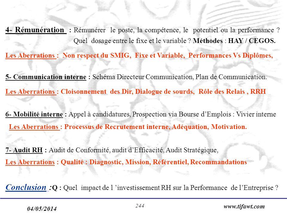 04/05/2014 www.tifawt.com 244 4- Rémunération : Rémunérer le poste, la compétence, le potentiel ou la performance ? Quel dosage entre le fixe et le va