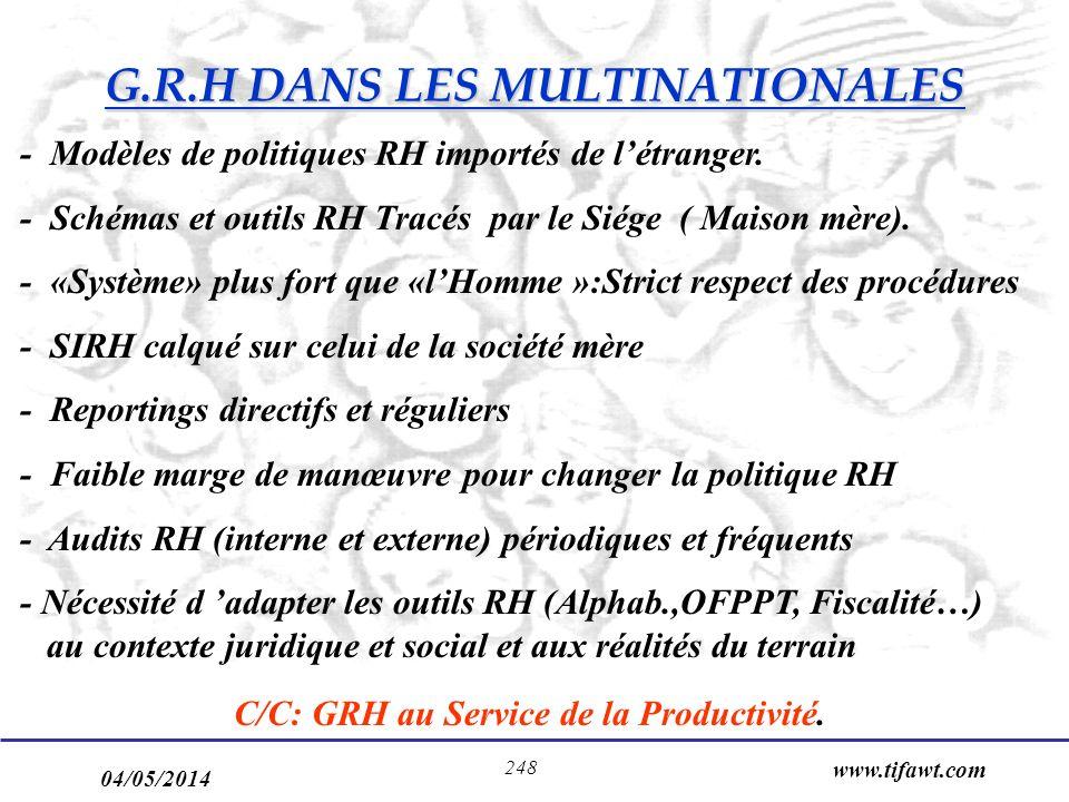 04/05/2014 www.tifawt.com 248 - Modèles de politiques RH importés de létranger. - Schémas et outils RH Tracés par le Siége ( Maison mère). - «Système»