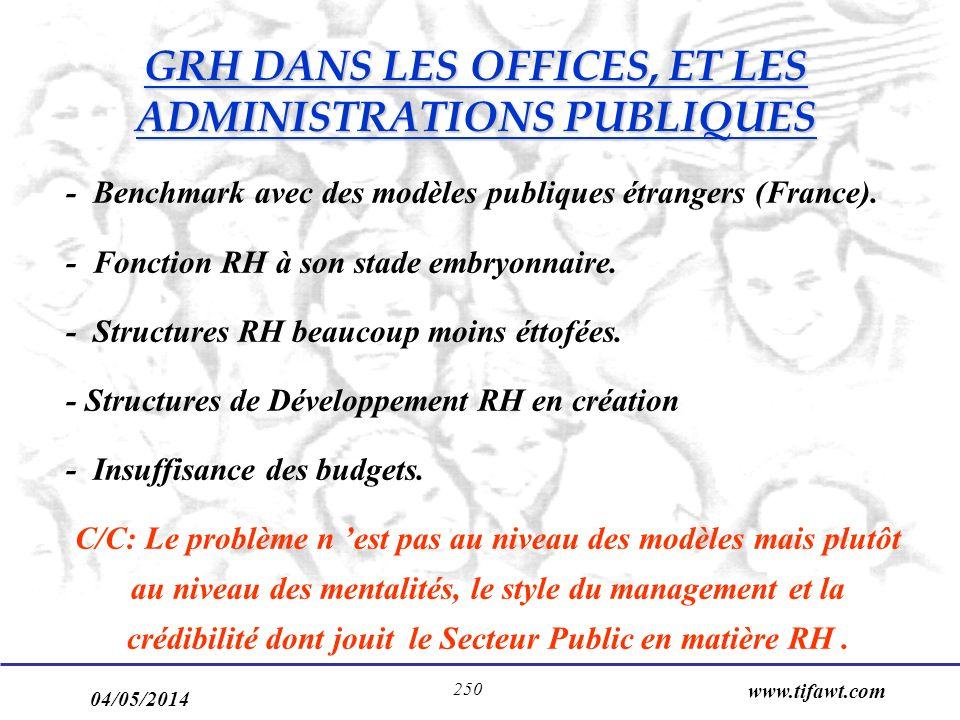 04/05/2014 www.tifawt.com 250 - Benchmark avec des modèles publiques étrangers (France). - Fonction RH à son stade embryonnaire. - Structures RH beauc