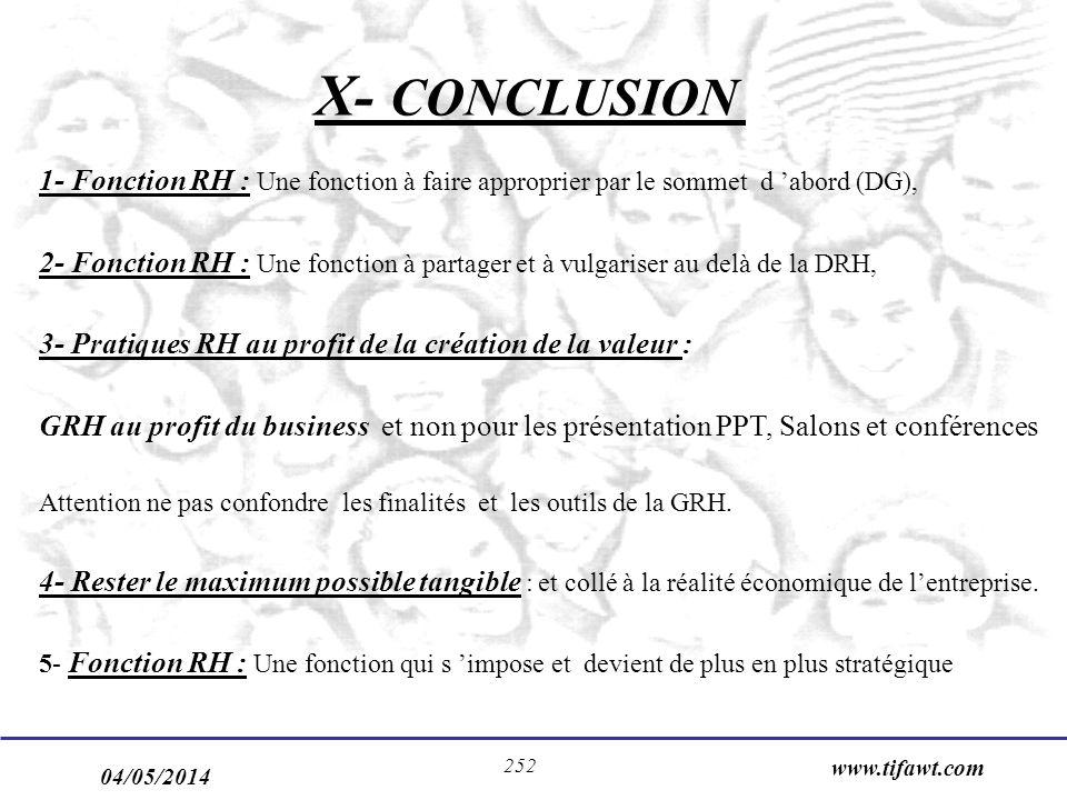 04/05/2014 www.tifawt.com 252 X- CONCLUSION 1- Fonction RH : Une fonction à faire approprier par le sommet d abord (DG), 2- Fonction RH : Une fonction à partager et à vulgariser au delà de la DRH, 3- Pratiques RH au profit de la création de la valeur : GRH au profit du business et non pour les présentation PPT, Salons et conférences Attention ne pas confondre les finalités et les outils de la GRH.