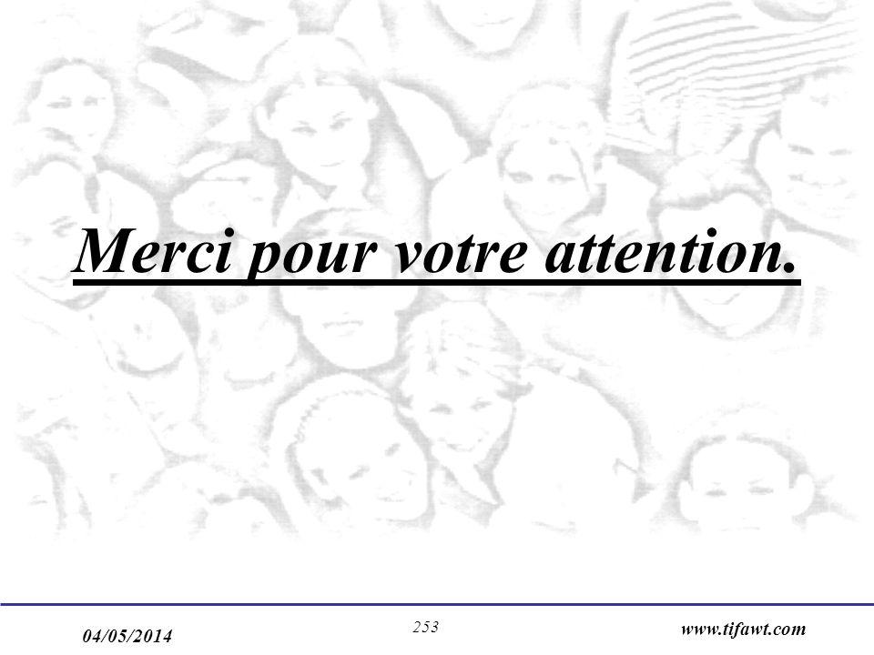 04/05/2014 www.tifawt.com 253 Merci pour votre attention.