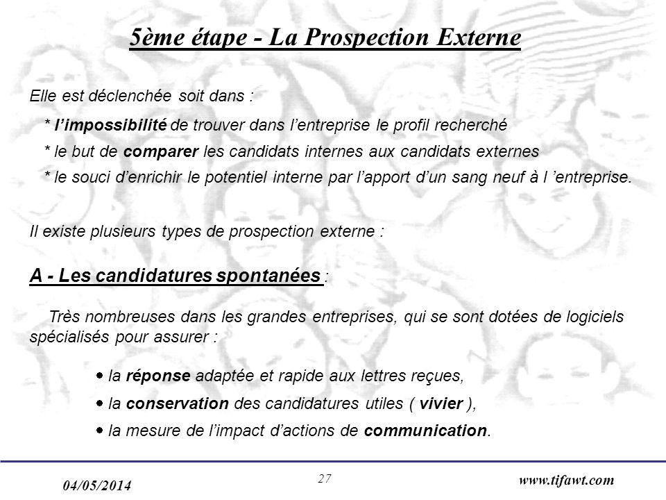 04/05/2014 www.tifawt.com 27 5ème étape - La Prospection Externe Elle est déclenchée soit dans : * limpossibilité de trouver dans lentreprise le profi