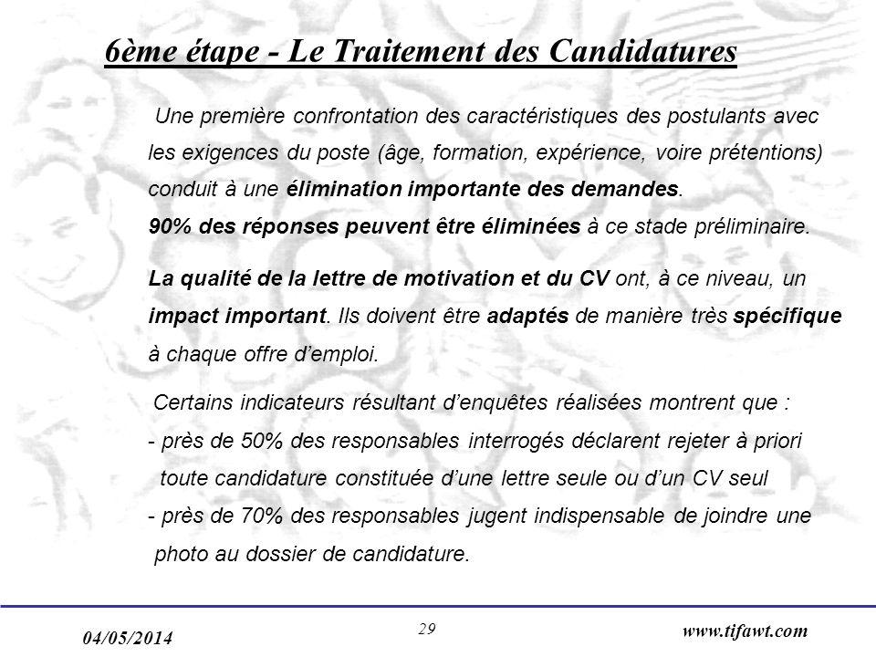 04/05/2014 www.tifawt.com 29 6ème étape - Le Traitement des Candidatures Une première confrontation des caractéristiques des postulants avec les exige