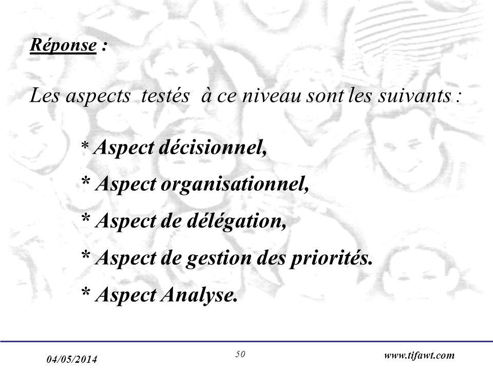04/05/2014 www.tifawt.com 50 Réponse : Les aspects testés à ce niveau sont les suivants : * Aspect décisionnel, * Aspect organisationnel, * Aspect de délégation, * Aspect de gestion des priorités.