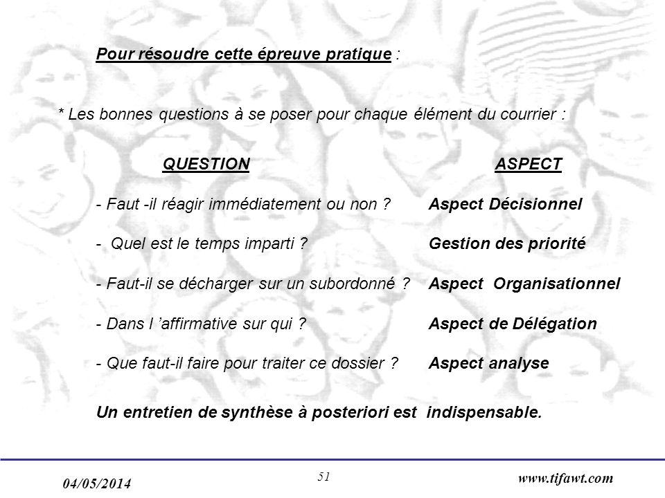 04/05/2014 www.tifawt.com 51 Pour résoudre cette épreuve pratique : * Les bonnes questions à se poser pour chaque élément du courrier : QUESTIONASPECT - Faut -il réagir immédiatement ou non .