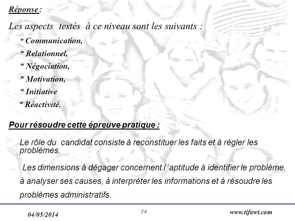 04/05/2014 www.tifawt.com 54 Réponse : Les aspects testés à ce niveau sont les suivants : * Communication, * Relationnel, * Négociation, * Motivation, * Initiative * Réactivité.