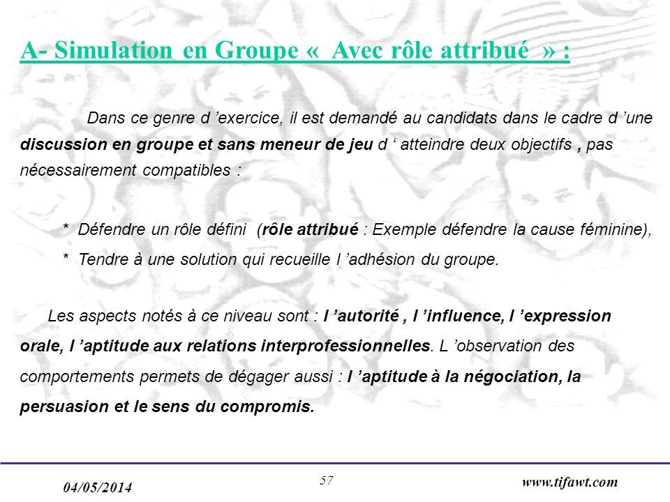 04/05/2014 www.tifawt.com 57 A- Simulation en Groupe « Avec rôle attribué » : Dans ce genre d exercice, il est demandé au candidats dans le cadre d un