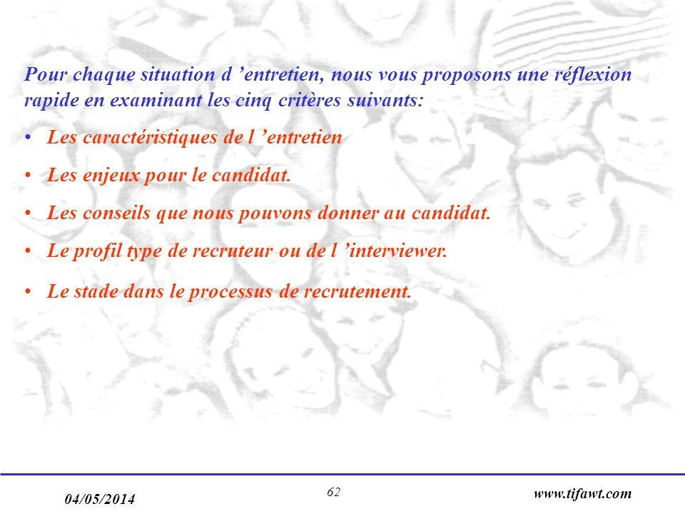 04/05/2014 www.tifawt.com 62 Pour chaque situation d entretien, nous vous proposons une réflexion rapide en examinant les cinq critères suivants: Les caractéristiques de l entretien Les enjeux pour le candidat.