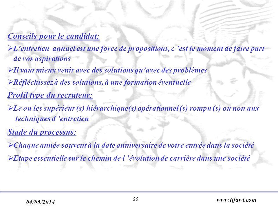 04/05/2014 www.tifawt.com 80 Conseils pour le candidat: Lentretien annuel est une force de propositions, c est le moment de faire part de vos aspirations Il vaut mieux venir avec des solutions quavec des problèmes Réfléchissez à des solutions, à une formation éventuelle Profil type du recruteur: Le ou les supérieur (s) hiérarchique(s) opérationnel (s) rompu (s) ou non aux techniques d entretien Stade du processus: Chaque année souvent à la date anniversaire de votre entrée dans la société Etape essentielle sur le chemin de l évolution de carrière dans une société