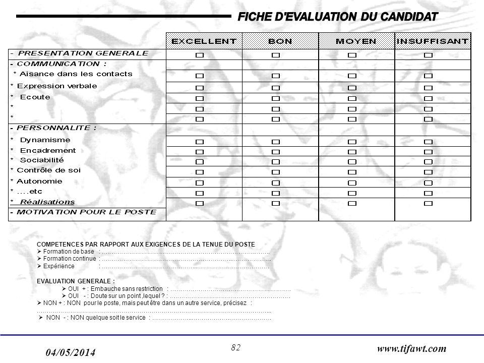 04/05/2014 www.tifawt.com 82 COMPETENCES PAR RAPPORT AUX EXIGENCES DE LA TENUE DU POSTE Formation de base : ………………………………………………………………….…….. Formation c