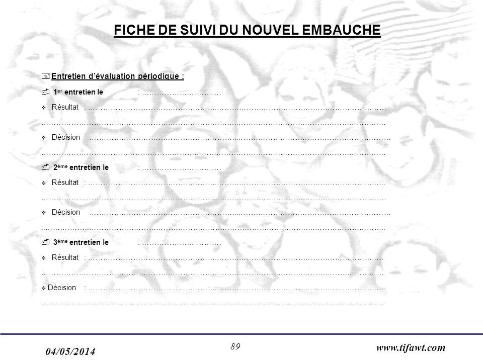 04/05/2014 www.tifawt.com 89 + Entretien dévaluation périodique : - 1 er entretien le : ……………….………….