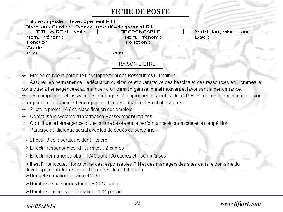 04/05/2014 www.tifawt.com 91 RAISON DETRE FICHE DE POSTE Met en œuvre la politique Développement des Ressources Humaines Assurer, en permanence, ladéq