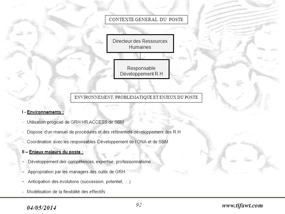 04/05/2014 www.tifawt.com 92 Directeur des Ressources Humaines Responsable Développement R.H CONTEXTE GENERAL DU POSTE I - Environnements : Utilisation progiciel de GRH HR ACCESS de SBM Dispose dun manuel de procédures et des référentiels développement des R.H Coordination avec les responsables Développement de lONA et de SBM II – Enjeux majeurs du poste : Développement des compétences, expertise, professionnalisme… Appropriation par les managers des outils de GRH Anticipation des évolutions (succession, potentiel, …) - Modélisation de la flexibilité des effectifs ENVIRONNEMENT, PROBLEMATIQUE ET ENJEUX DU POSTE