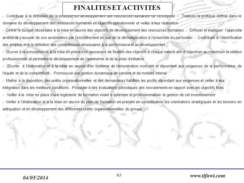 04/05/2014 www.tifawt.com 93 - Contribuer à la définition de la politique du développement des ressources humaines de lentreprise - Traduire la politi