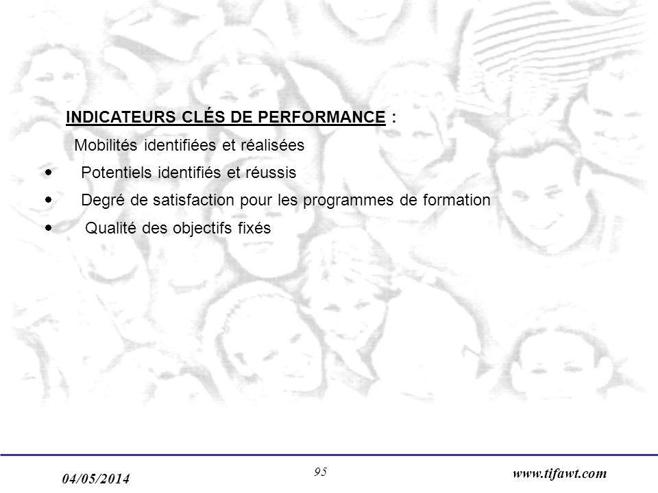 04/05/2014 www.tifawt.com 95 INDICATEURS CLÉS DE PERFORMANCE : Mobilités identifiées et réalisées Potentiels identifiés et réussis Degré de satisfaction pour les programmes de formation Qualité des objectifs fixés
