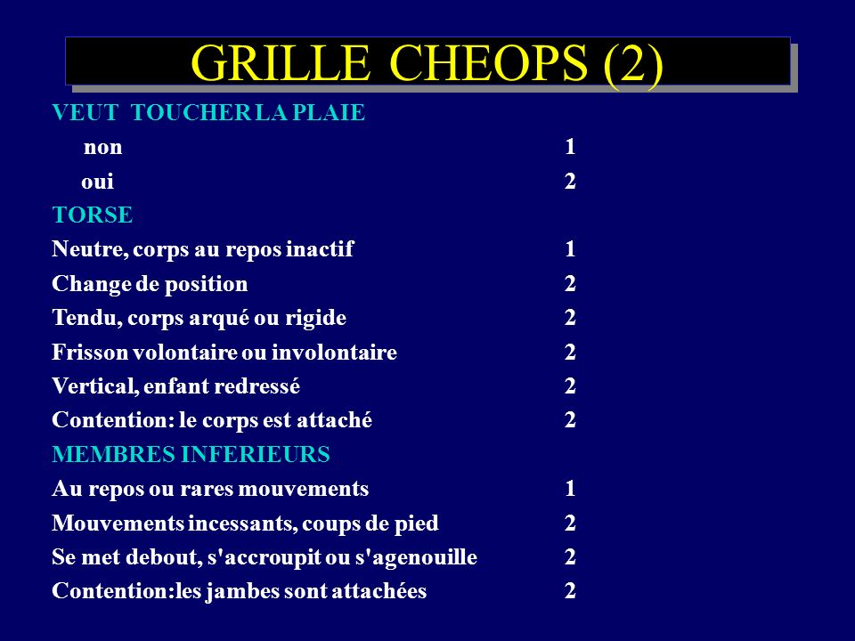 GRILLE CHEOPS (2) VEUT TOUCHER LA PLAIE non1 oui2 TORSE Neutre, corps au repos inactif1 Change de position2 Tendu, corps arqué ou rigide2 Frisson volo