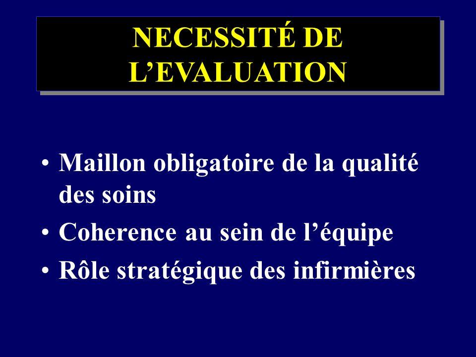 NECESSITÉ DE LEVALUATION Maillon obligatoire de la qualité des soins Coherence au sein de léquipe Rôle stratégique des infirmières