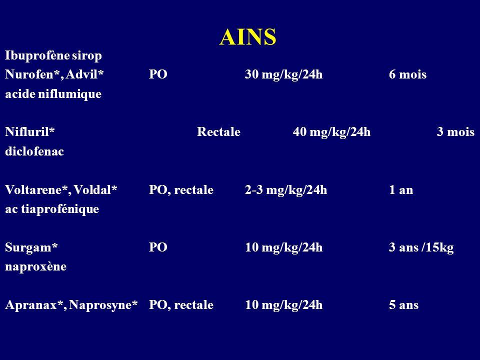 AINS Ibuprofène sirop Nurofen*, Advil*PO30 mg/kg/24h6 mois acide niflumique Nifluril*Rectale40 mg/kg/24h3 mois diclofenac Voltarene*, Voldal*PO, recta