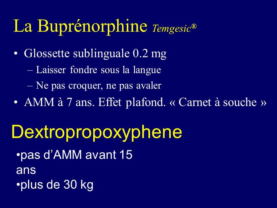 La Buprénorphine Temgesic ® Glossette sublinguale 0.2 mg –Laisser fondre sous la langue –Ne pas croquer, ne pas avaler AMM à 7 ans. Effet plafond. « C