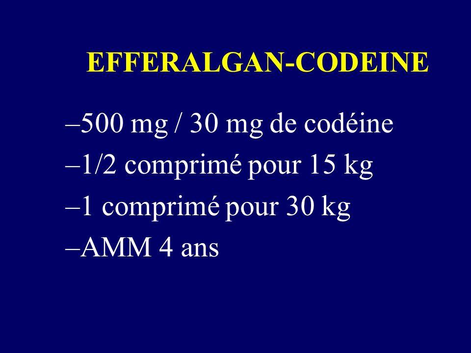EFFERALGAN-CODEINE –500 mg / 30 mg de codéine –1/2 comprimé pour 15 kg –1 comprimé pour 30 kg –AMM 4 ans