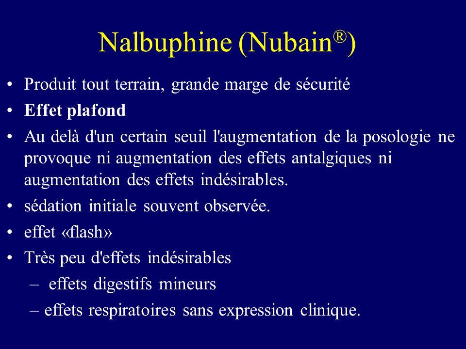 Nalbuphine (Nubain ® ) Produit tout terrain, grande marge de sécurité Effet plafond Au delà d'un certain seuil l'augmentation de la posologie ne provo