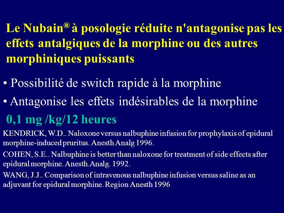 Le Nubain ® à posologie réduite n'antagonise pas les effets antalgiques de la morphine ou des autres morphiniques puissants Possibilité de switch rapi