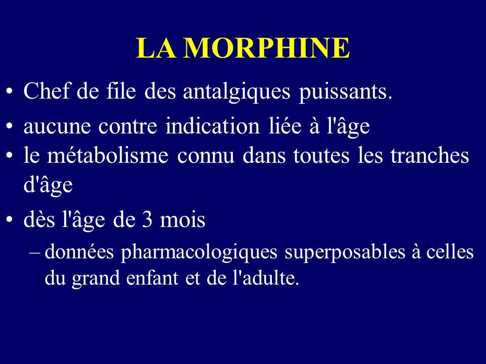 LA MORPHINE Chef de file des antalgiques puissants. aucune contre indication liée à l'âge le métabolisme connu dans toutes les tranches d'âge dès l'âg