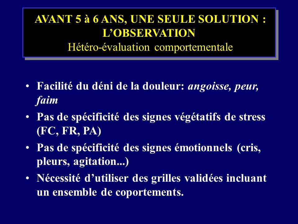 AVANT 5 à 6 ANS, UNE SEULE SOLUTION : LOBSERVATION Hétéro-évaluation comportementale Facilité du déni de la douleur: angoisse, peur, faim Pas de spéci