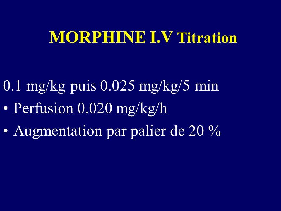 MORPHINE I.V Titration 0.1 mg/kg puis 0.025 mg/kg/5 min Perfusion 0.020 mg/kg/h Augmentation par palier de 20 %