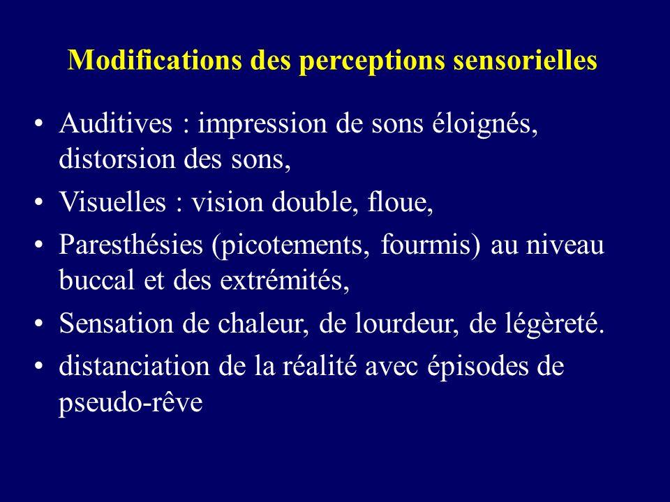 Modifications des perceptions sensorielles Auditives : impression de sons éloignés, distorsion des sons, Visuelles : vision double, floue, Paresthésie