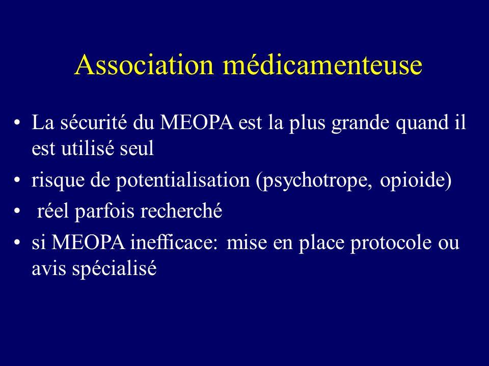Association médicamenteuse La sécurité du MEOPA est la plus grande quand il est utilisé seul risque de potentialisation (psychotrope, opioide) réel pa