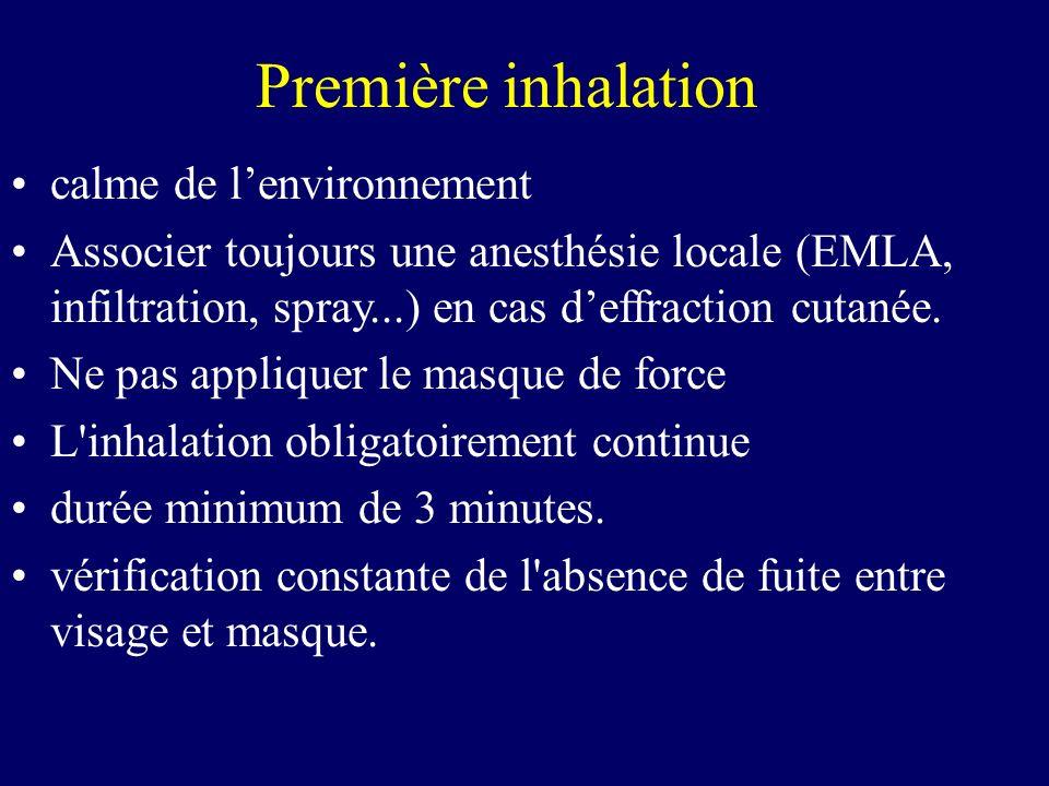 Première inhalation calme de lenvironnement Associer toujours une anesthésie locale (EMLA, infiltration, spray...) en cas deffraction cutanée. Ne pas