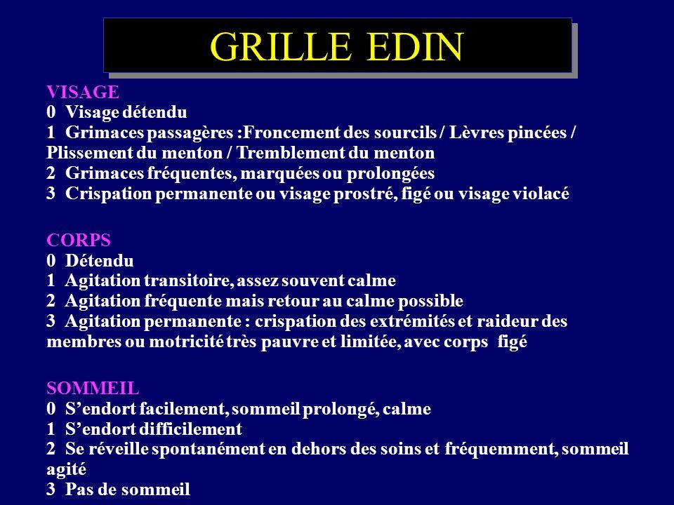 GRILLE EDIN VISAGE 0 Visage détendu 1 Grimaces passagères :Froncement des sourcils / Lèvres pincées / Plissement du menton / Tremblement du menton 2 G