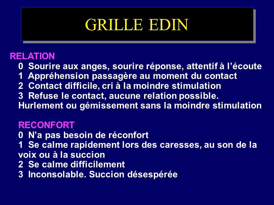 GRILLE EDIN RELATION 0 Sourire aux anges, sourire réponse, attentif à lécoute 1 Appréhension passagère au moment du contact 2 Contact difficile, cri à