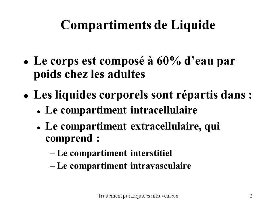 2 Compartiments de Liquide Le corps est composé à 60% deau par poids chez les adultes Les liquides corporels sont répartis dans : Le compartiment intr