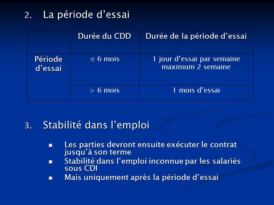 2. La période dessai 3. Stabilité dans lemploi Les parties devront ensuite exécuter le contrat jusquà son terme Les parties devront ensuite exécuter l