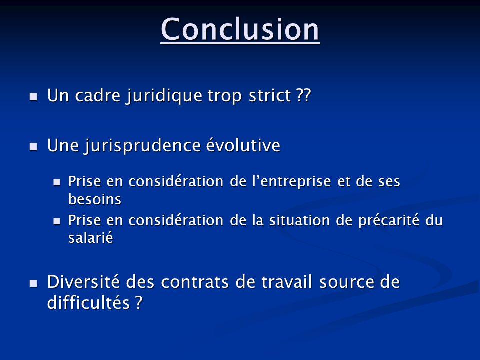 Conclusion Un cadre juridique trop strict ?.Un cadre juridique trop strict ?.