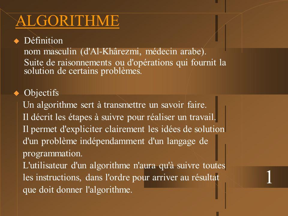 1 ALGORITHME Définition nom masculin (d'Al-Khârezmi, médecin arabe). Suite de raisonnements ou d'opérations qui fournit la solution de certains problè
