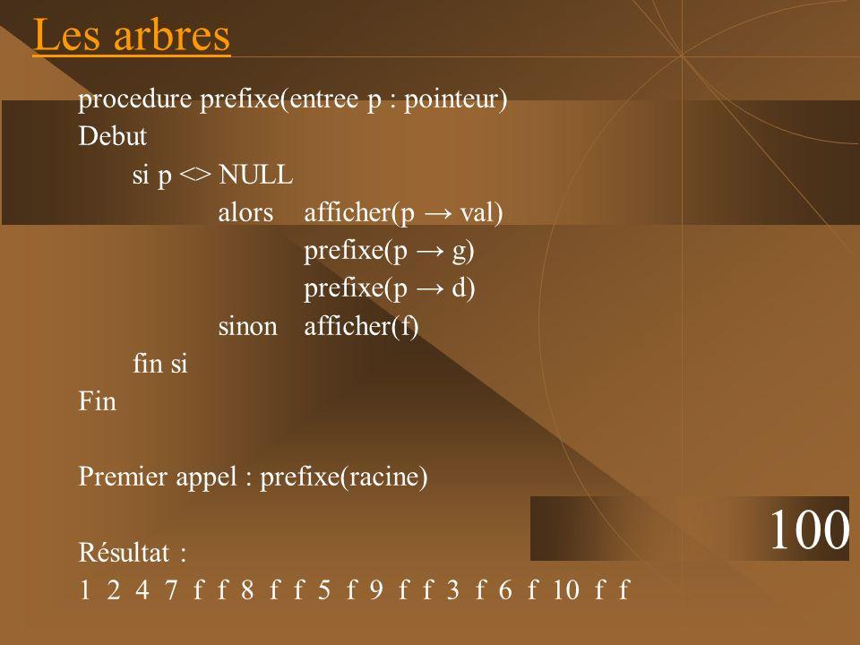 procedure prefixe(entree p : pointeur) Debut si p <> NULL alorsafficher(p val) prefixe(p g) prefixe(p d) sinonafficher(f) fin si Fin Premier appel : p