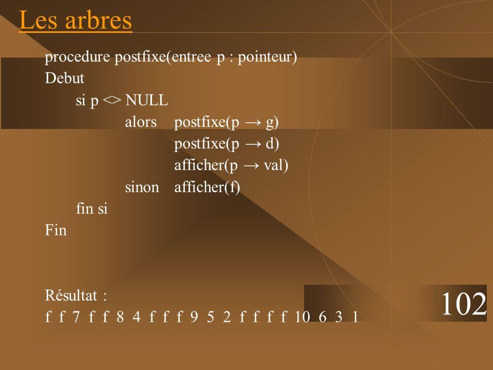 procedure postfixe(entree p : pointeur) Debut si p <> NULL alorspostfixe(p g) postfixe(p d) afficher(p val) sinonafficher(f) fin si Fin Résultat : f f