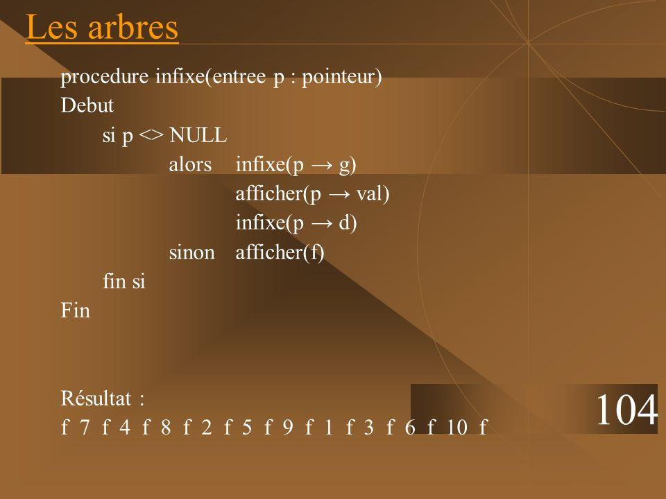 procedure infixe(entree p : pointeur) Debut si p <> NULL alorsinfixe(p g) afficher(p val) infixe(p d) sinonafficher(f) fin si Fin Résultat : f 7 f 4 f