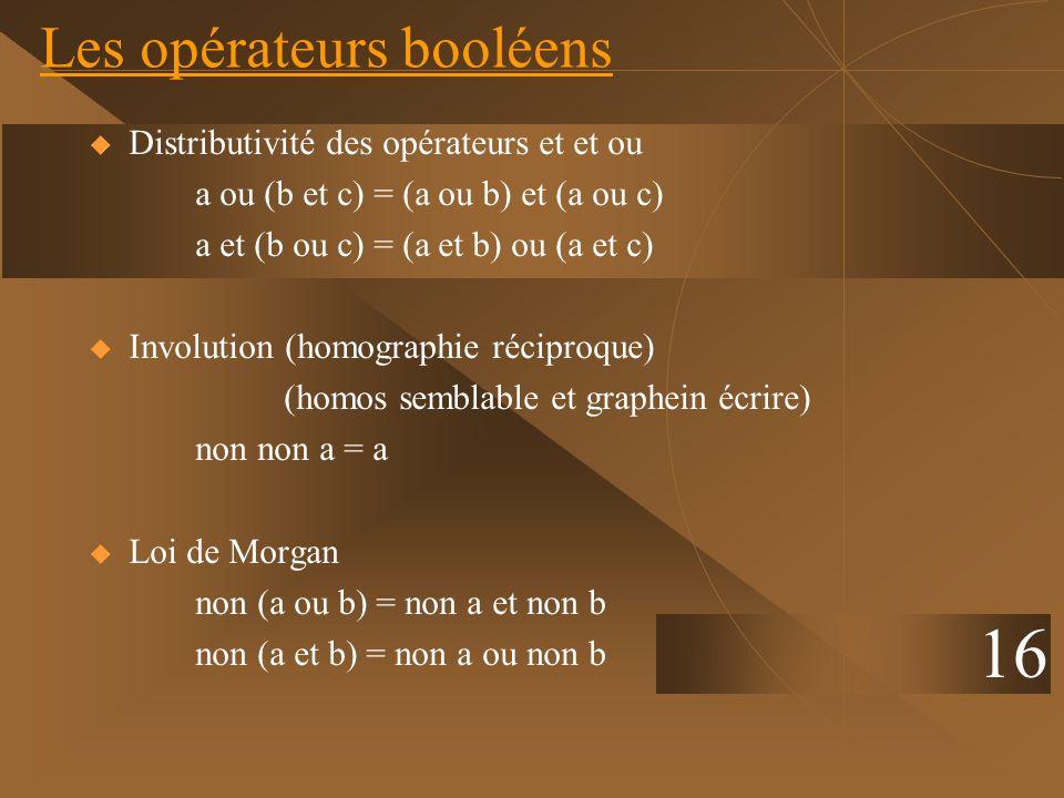 Distributivité des opérateurs et et ou a ou (b et c) = (a ou b) et (a ou c) a et (b ou c) = (a et b) ou (a et c) Involution (homographie réciproque) (
