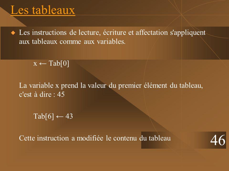 46 Les tableaux Les instructions de lecture, écriture et affectation s'appliquent aux tableaux comme aux variables. x Tab[0] La variable x prend la va