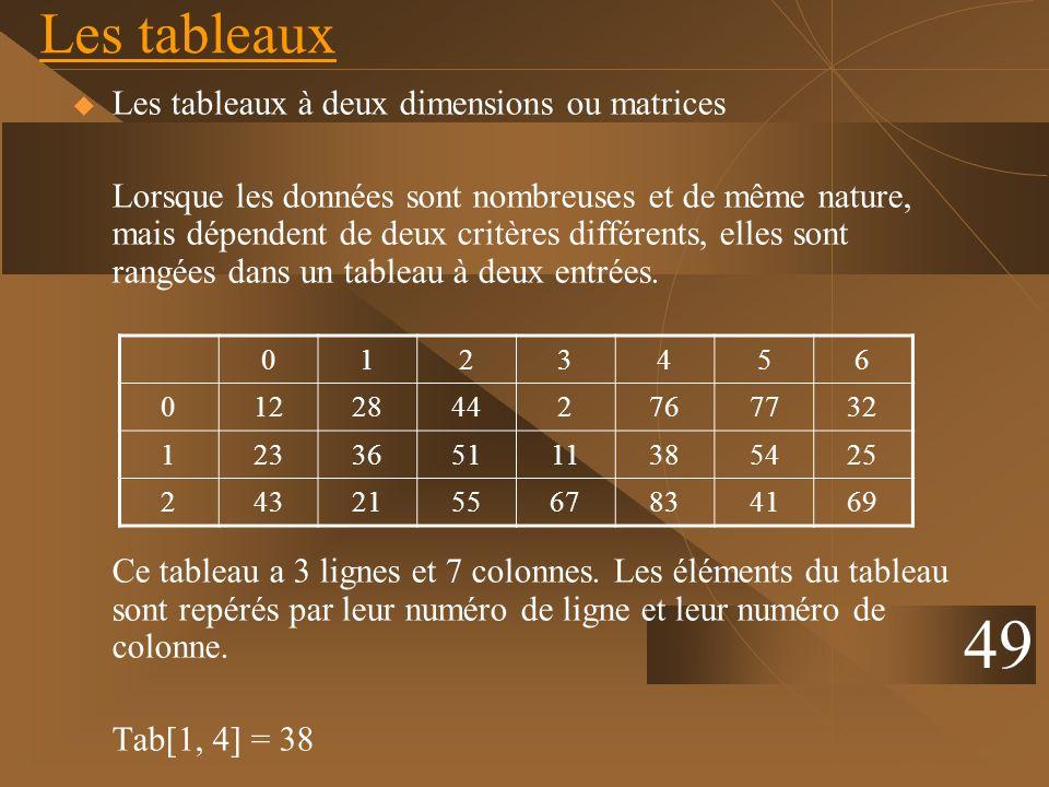 49 Les tableaux Les tableaux à deux dimensions ou matrices Lorsque les données sont nombreuses et de même nature, mais dépendent de deux critères diff