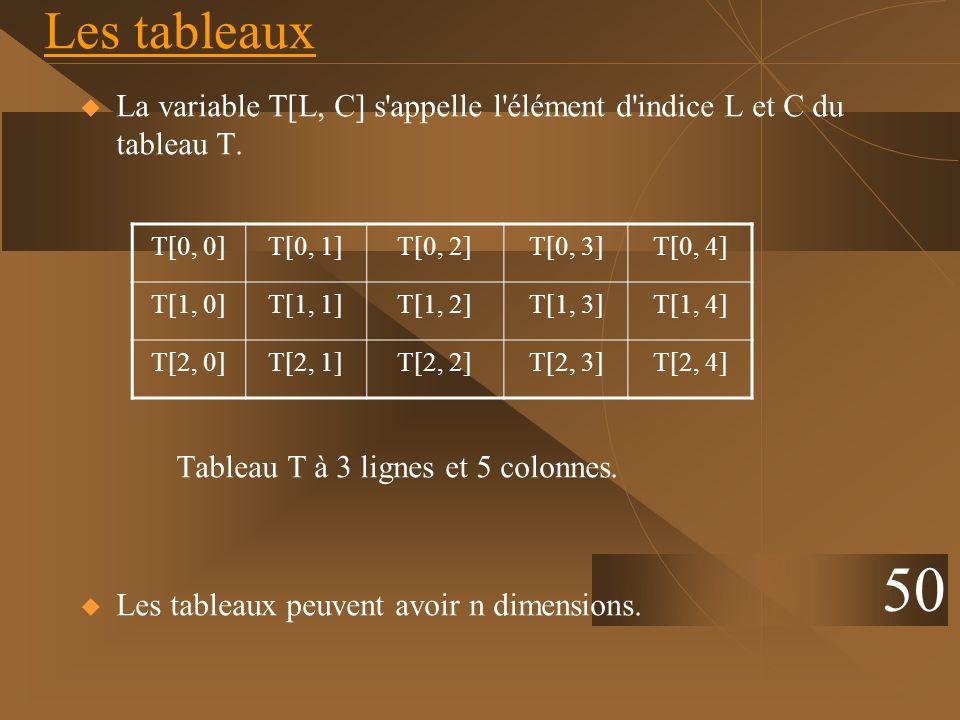 50 Les tableaux La variable T[L, C] s'appelle l'élément d'indice L et C du tableau T. Tableau T à 3 lignes et 5 colonnes. Les tableaux peuvent avoir n