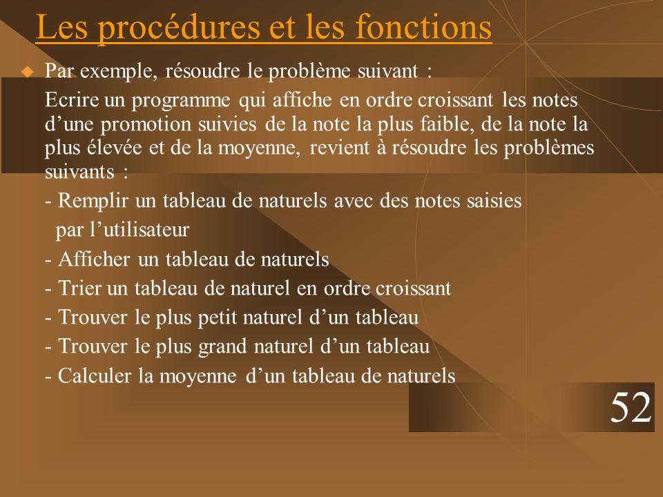 52 Les procédures et les fonctions Par exemple, résoudre le problème suivant : Ecrire un programme qui affiche en ordre croissant les notes dune promo