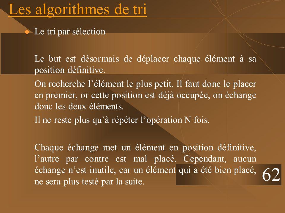 Les algorithmes de tri Le tri par sélection Le but est désormais de déplacer chaque élément à sa position définitive. On recherche lélément le plus pe