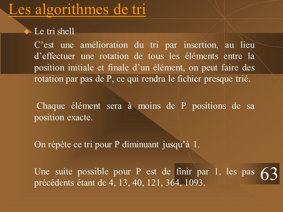 Les algorithmes de tri Le tri shell Cest une amélioration du tri par insertion, au lieu deffectuer une rotation de tous les éléments entre la position