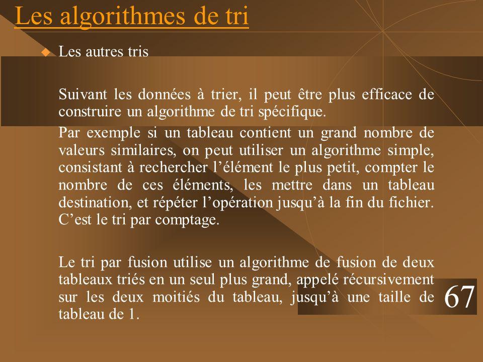 Les algorithmes de tri Les autres tris Suivant les données à trier, il peut être plus efficace de construire un algorithme de tri spécifique. Par exem